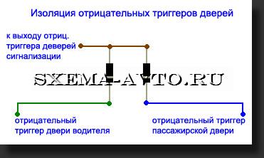 Реле, резисторы и диоды для авто,описание...
