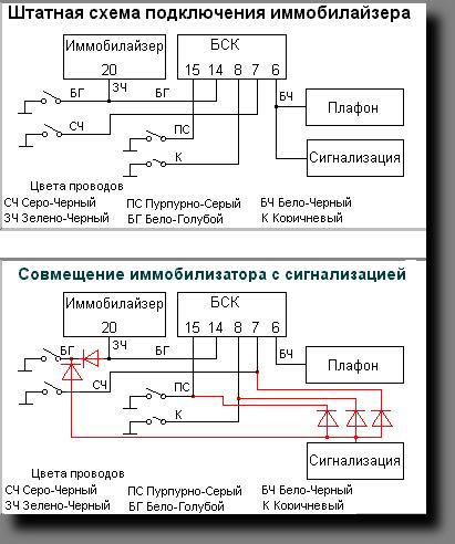 иммобилайзером АПС-4