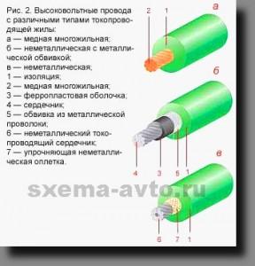 Обсудить на Форуме!  Полезное.  Схемы.  Все о высоковольтных проводах.  Статьи стр. 3. 2. 1. Главная.