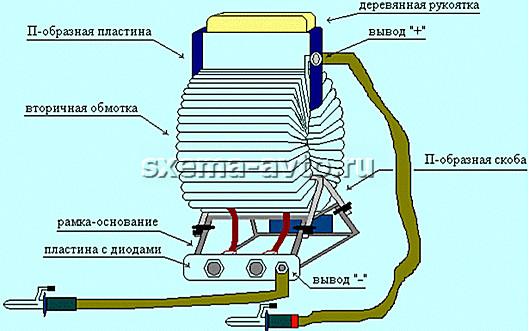 Пусковое устройство для двигателя своими руками