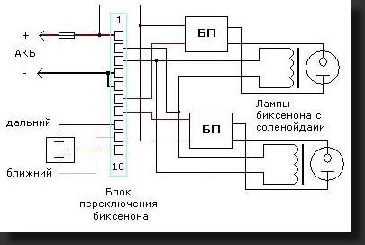 Схема модуля управления биксенона