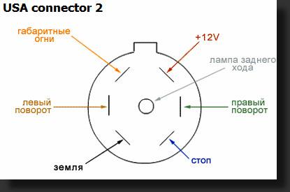 Электрическая схема подключения фаркопа