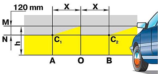 Расстояние Х от центра фары до
