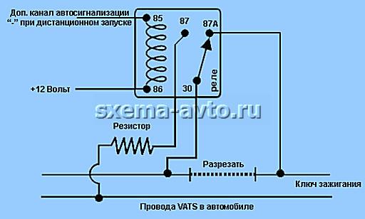 Внешнюю антенну модуля обхода иммобилайзера необходимо закрепить на цилиндре замка зажигания.  Очень важно,что бы...