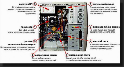 Как зарядить аккумулятор с помощью компьютера