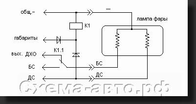 Блок управления дхо на микроконтроллере