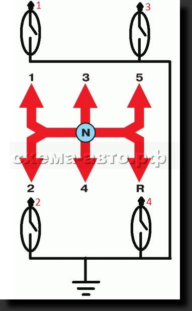 Индикатор отображения передачи КПП своими руками