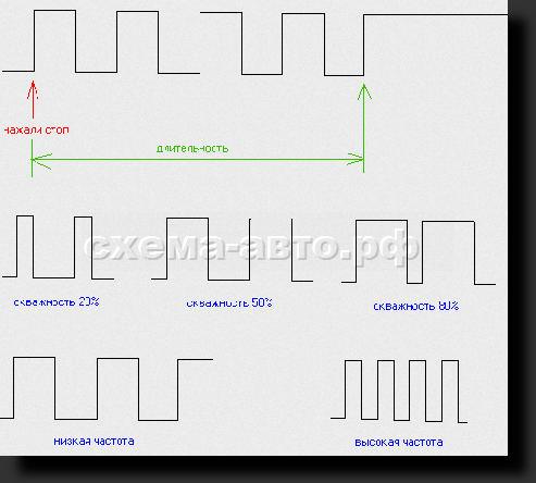 Центральный стоп-сигнал на микроконтроллере
