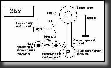 Ремонт топливного насоса на примере Ваз 2107