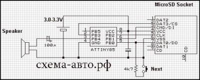 WАV плеер на микроконтроллере AVR