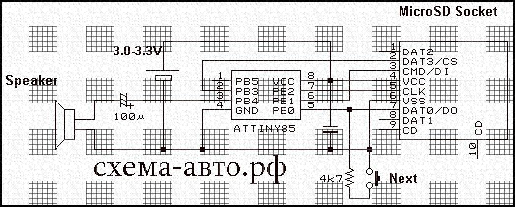 WАV плеер на микроконтроллере