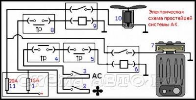 Простая схема автомобильного кондиционера