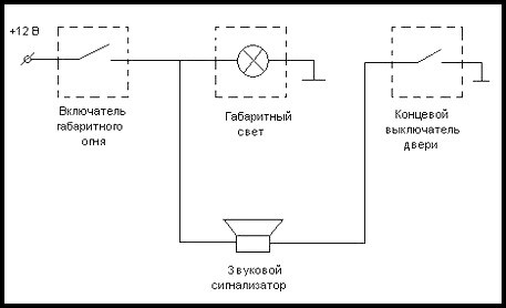 Напоминание о не выключенных габаритах на ВАЗ 2110