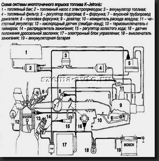 Принцип работы системы K-Jetronic