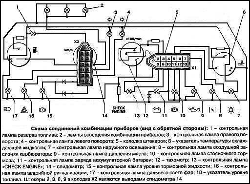 Распиновка разъемов приборных панелей ВАЗ 2110