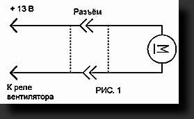схема вентилятора Ваз
